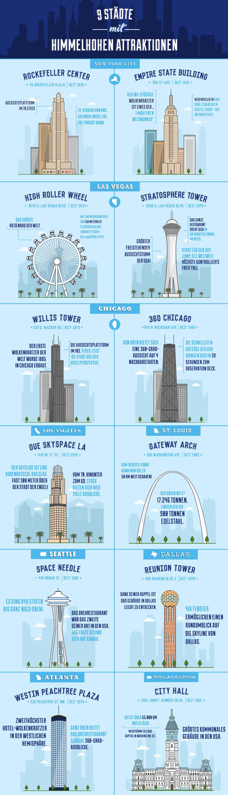 Infographik, die 9 Must-See-Wolkenkratzer in den USA zeigt